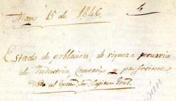 Estado de la población de Logrosán en 1846. Clic en la imagen para descargar documento completo.